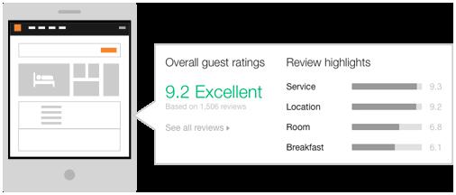 KAYAK hotel reviews